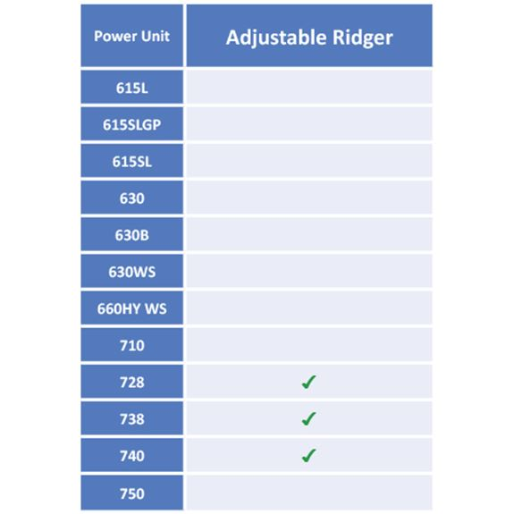 Adjustable Ridger